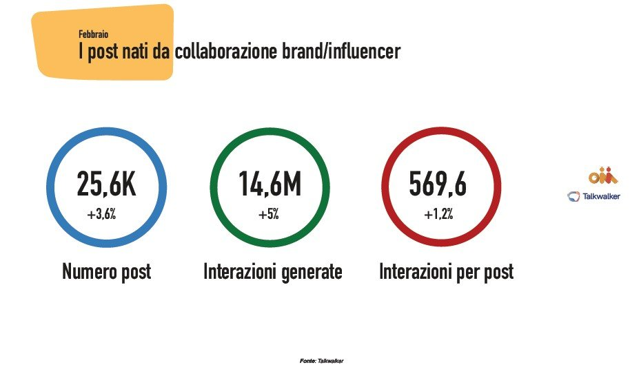 influencer-collaborations-brand